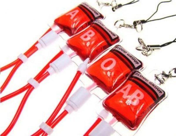 группа крови 1 положительная характеристика