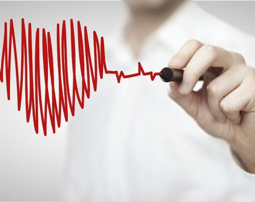 препараты от боли в сердце
