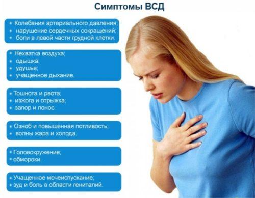 Simptomy VSD