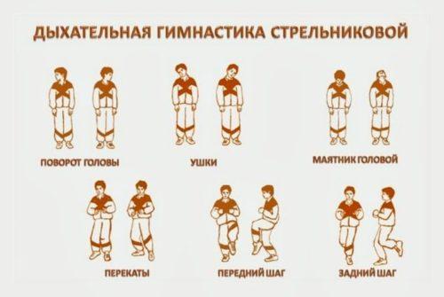 dihatelnaya gimnastika